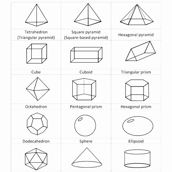 Geometric Shape Patterns Worksheet Pattern Love to Learn Math Patterns Worksheets and 3rd Grade