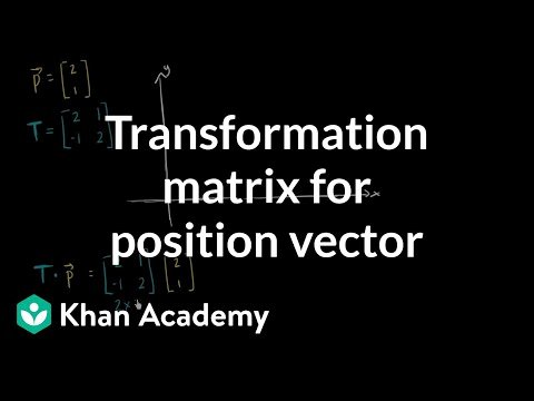 Glide Reflection Math is Fun Transforming Vectors Using Matrices Video