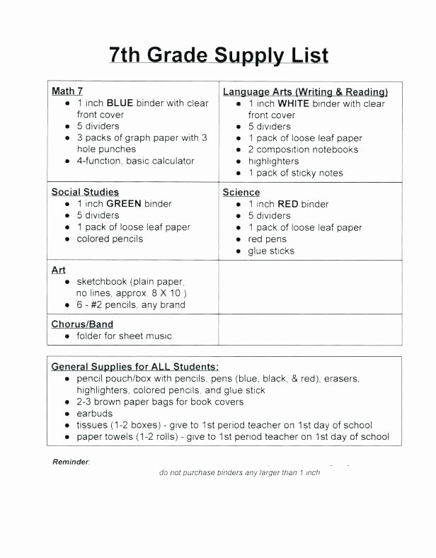 Grade 7 social Studies Worksheets Fresh Year 7 Reading Prehension Worksheets