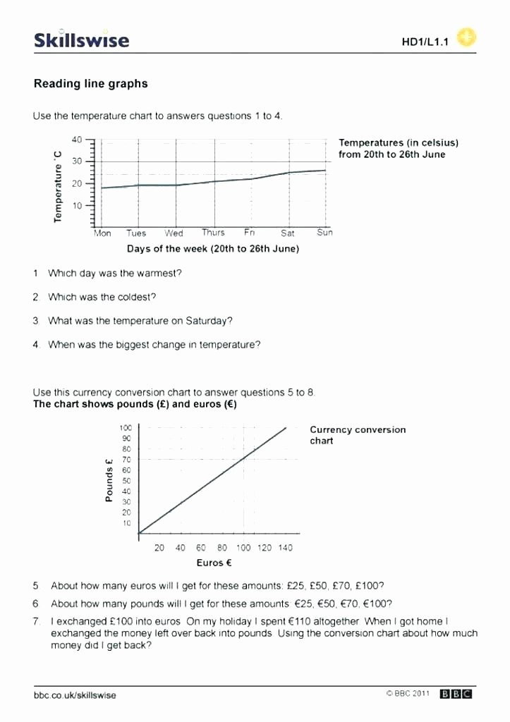 Graphing Worksheets for First Grade Blank Bar Graph Printable – sociallawbook