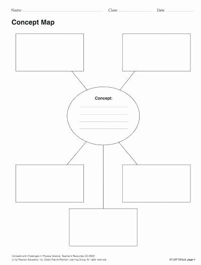 Grid Map Worksheets Concept Map Worksheets – Redoakdeer