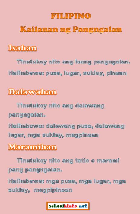 Halimbawa Ng Pang Uri Lizelle Batalon Lizellebatalon Sur Pinterest