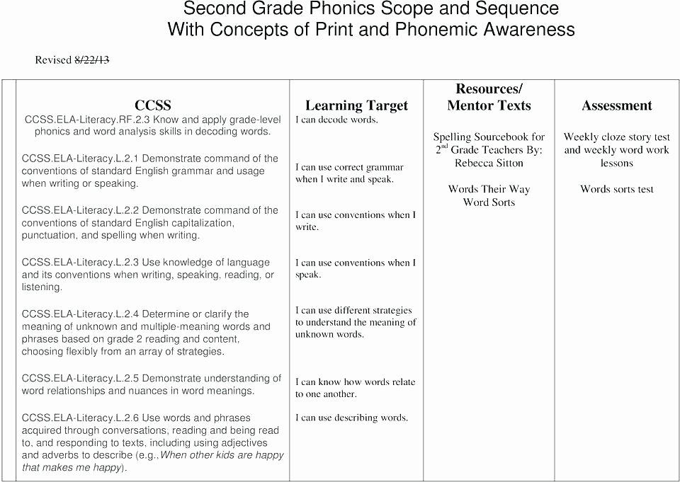 Handwriting Analysis Worksheet Beautiful Practice Writing Worksheets for 2nd Grade