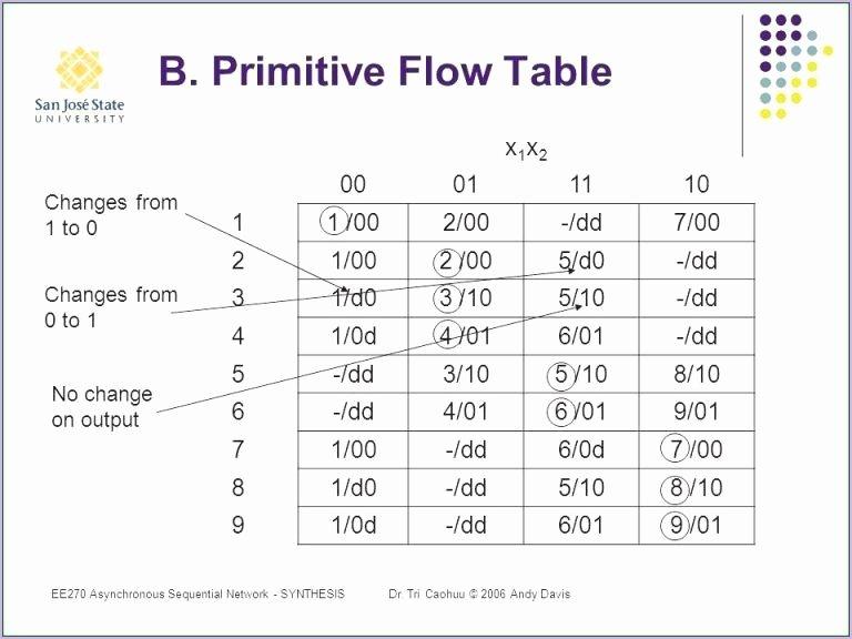 Handwriting Analysis Worksheet Best Of Free Handwriting Worksheets Od Cvc Word Family Worksheets