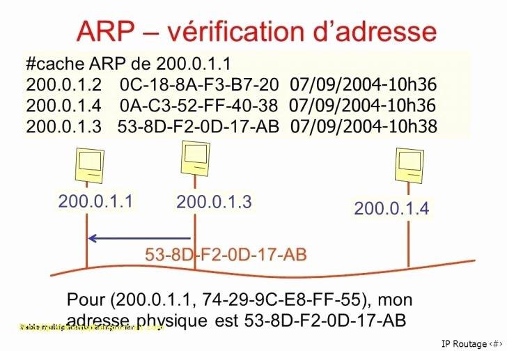 Hard Multiplication Worksheets New Times Tables Worksheet Hard – Enterjapan