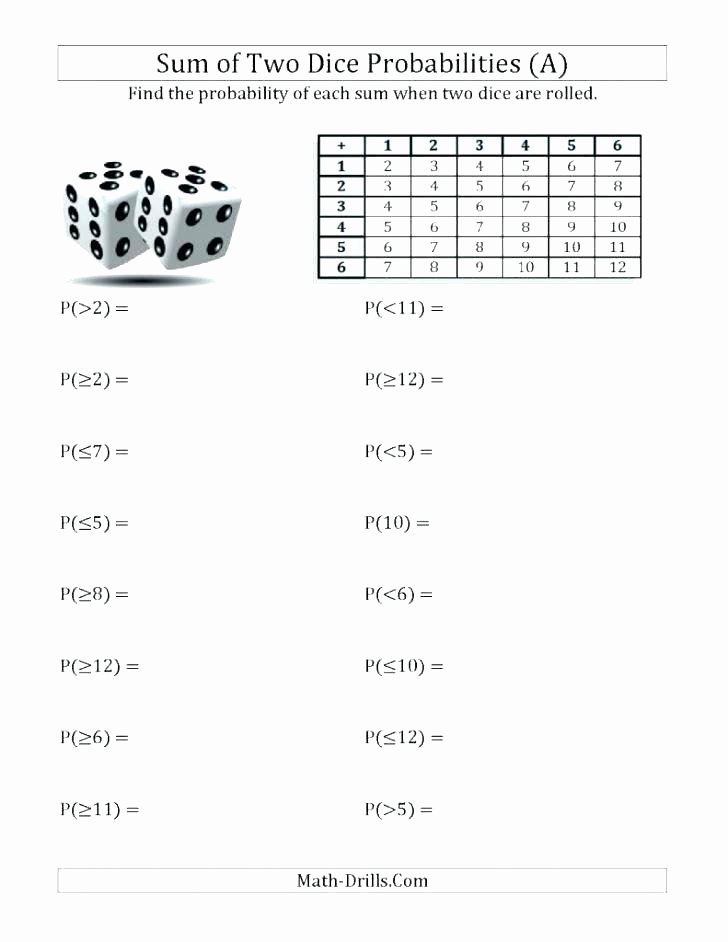 Heredity Traits Worksheets Fresh 7th Grade Science Genetics Worksheets