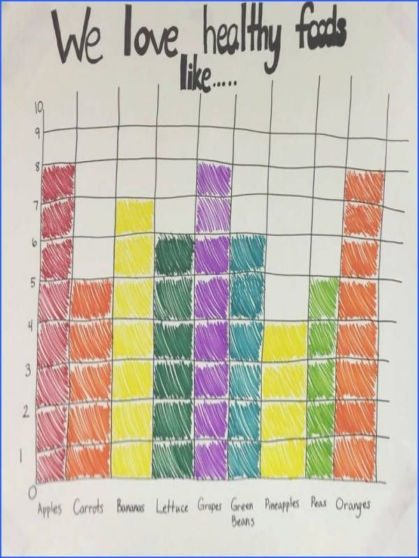 Holiday Coordinate Graph 23 New Free Printable Coordinate Graphing Worksheets
