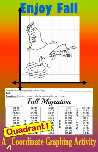 Holiday Coordinate Graph Fall Migration A Quadrant I Coordinate Graphing Activity