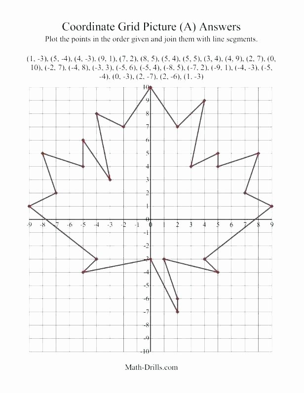 free printable means of transportation archives coordinate graphing kids challenging graph art worksheets past and pr