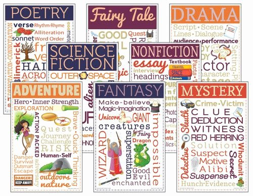 Homophones Anchor Chart Literary Genres Chatter Charts Set Of 8
