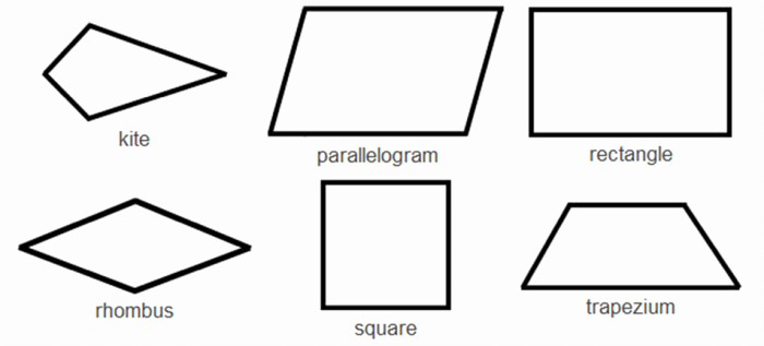 Identifying 2d Shapes Worksheets Angles 2d Shapes Worksheets