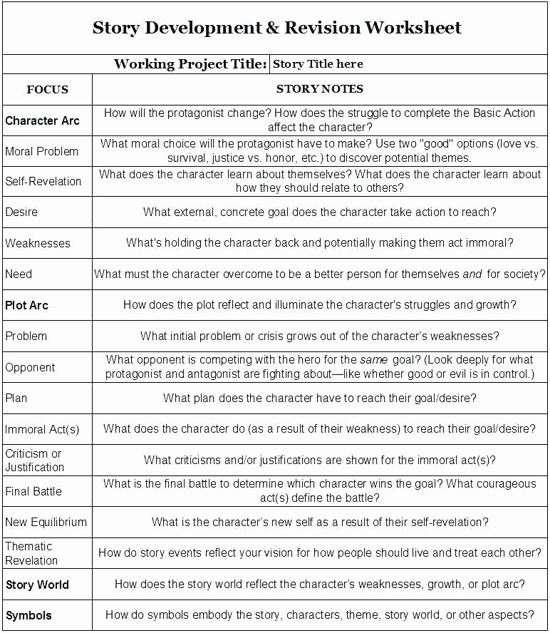 full identifying theme worksheet worksheets high school finding