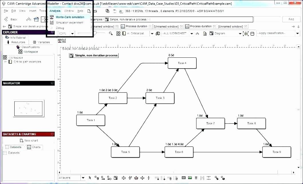 Identifying Genre Worksheets News Creating Line Graph Worksheets Drawing Line Graphs
