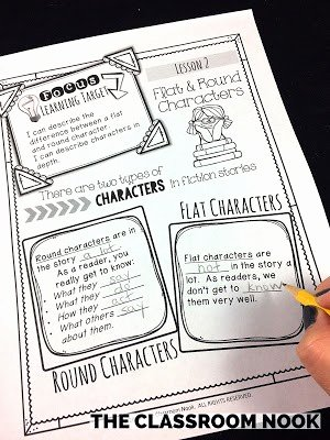 Identifying theme In Literature Worksheets 6 Fun Activities to Use In A Novel Unit Beneylu Pssst