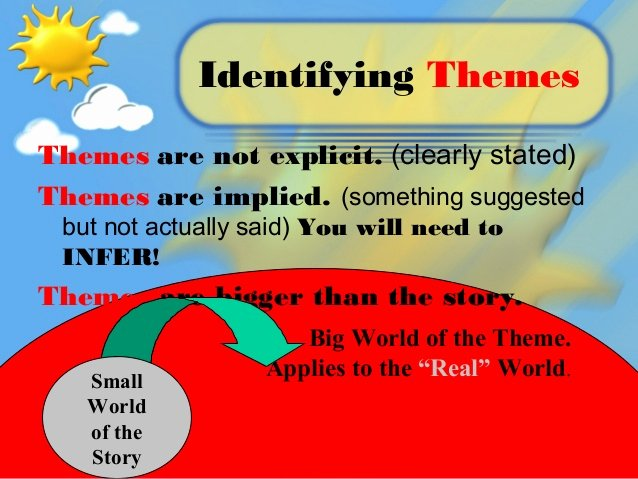 Identifying theme In Literature Worksheets theme
