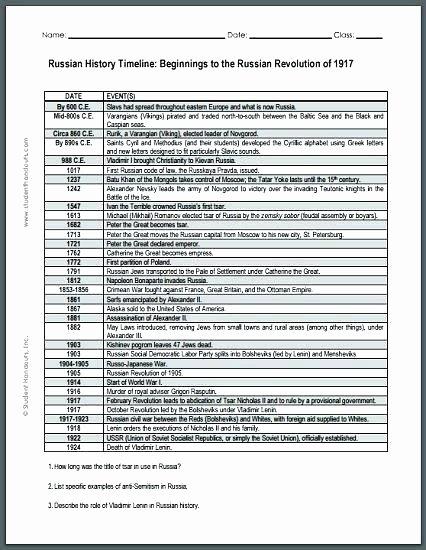 Industrial Revolution Worksheets Pdf Inspirational Download the Revolution Worksheets Facts for Kids History