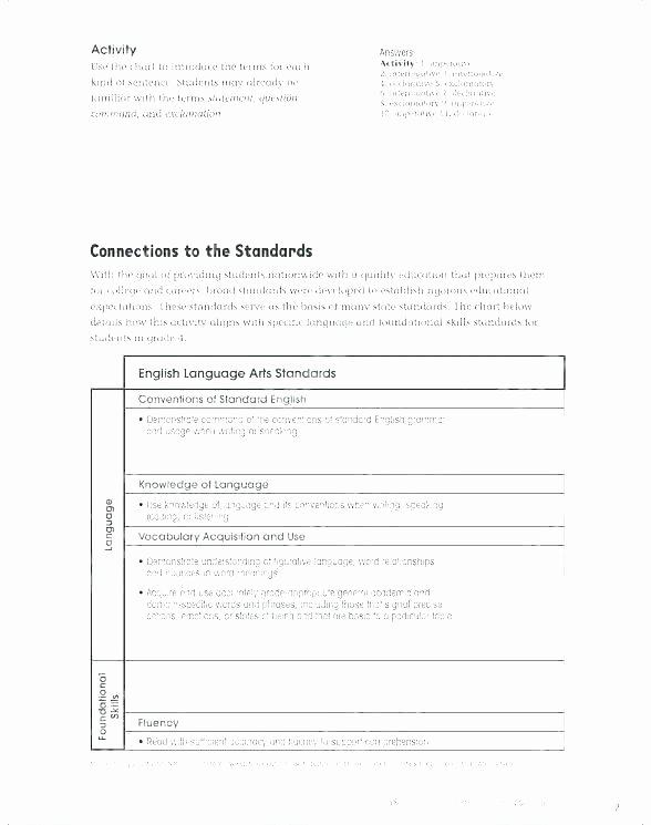 Inflectional Endings Worksheets 2nd Grade Statements and Questions Worksheets 2nd Grade