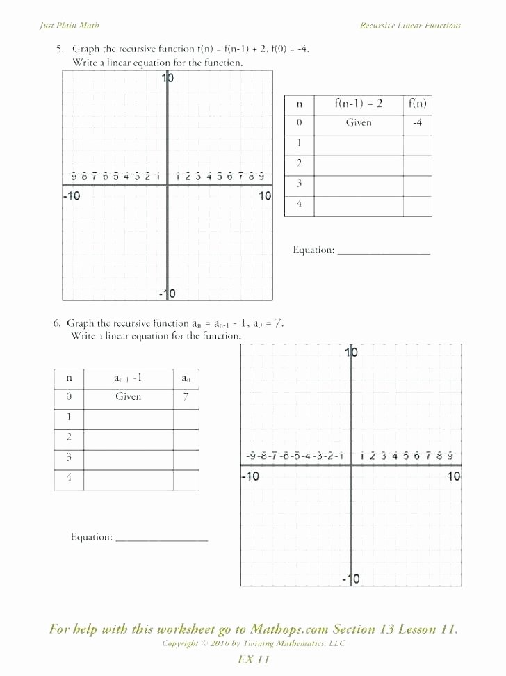 Input Output Machines Worksheets Probability and Statistics Scatter Plot Math Worksheet for