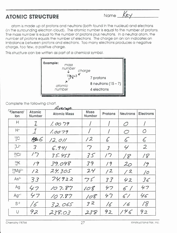Integrated Chemistry and Physics Worksheets Fresh Chemical Beginning Chemistry Worksheets Properties Worksheet