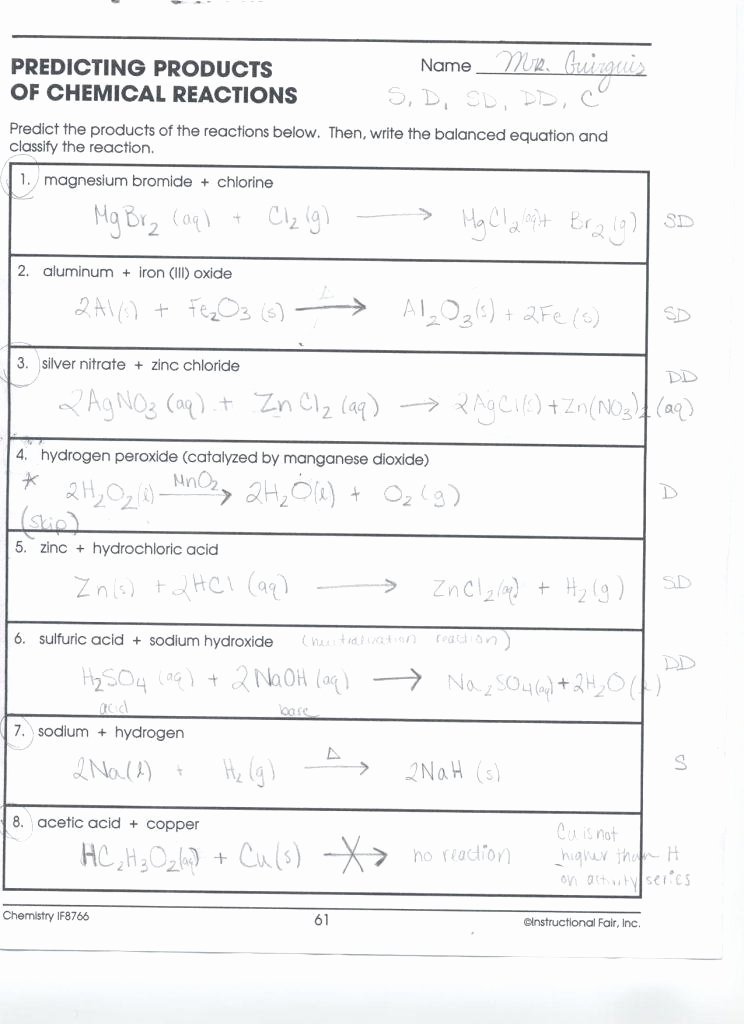 Integrated Chemistry and Physics Worksheets Luxury Chemistry Worksheets with Answers – butterbeebetty