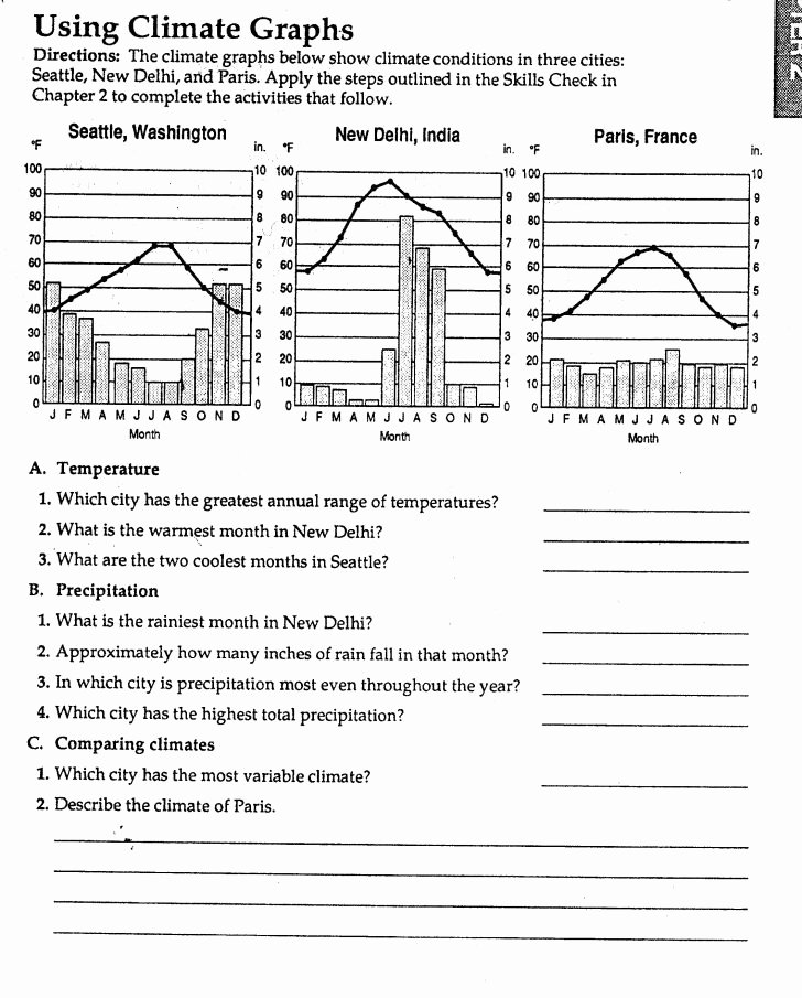 Intermediate Directions Worksheet Worksheet Ideas Amazing 1st Grade Geography Worksheets