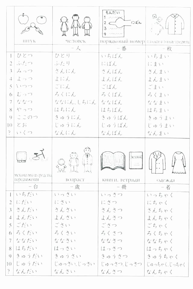 Japanese Worksheets for Beginners Learn Alphabet with the Free Kana Worksheet How Japanese