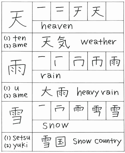 Japanese Worksheets for Beginners Worksheets for Beginners Download the Japan Facts Printable