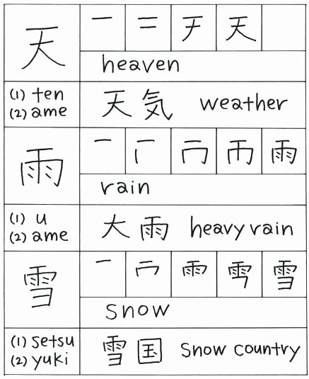 Japanese Worksheets Printable Printable Worksheets Download them Print Japanese