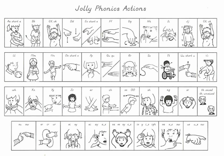 Jolly Phonics Worksheets Jolly Phonics 教育