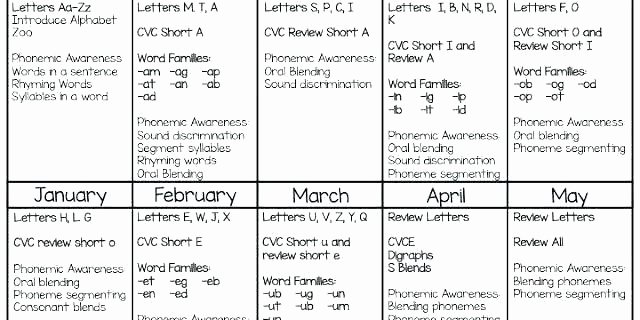 Kindergarten Tally Mark Worksheets Free Worksheets Reading Prehension Grade Learning Reading