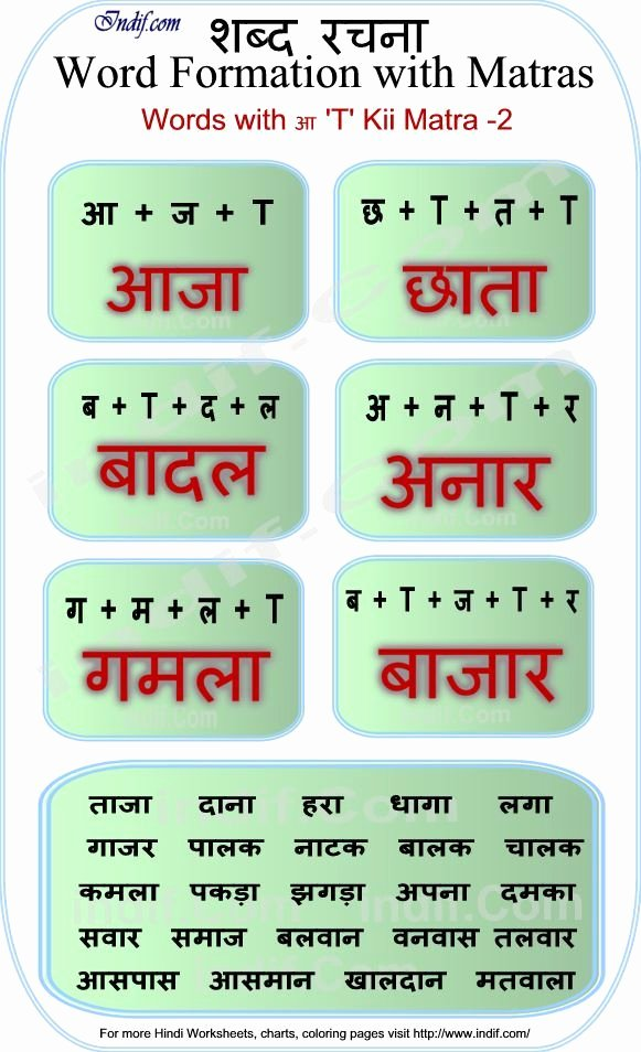 Kindergarten Three Letter Words Worksheets Pin On Hindi Reading