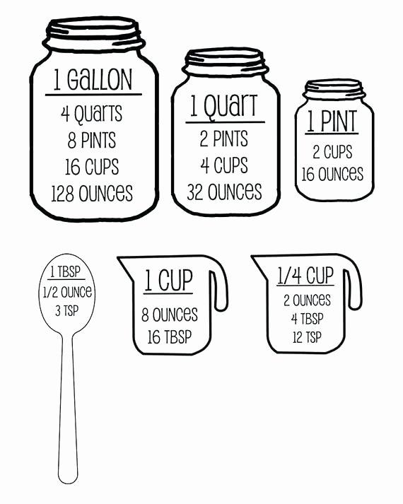 Kitchen Math Measuring Worksheet Kitchen Measurements – Restorationsafford