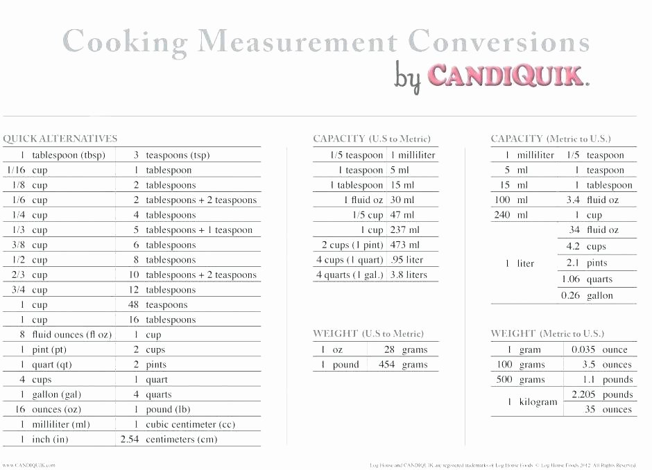 Kitchen Math Measuring Worksheet Teaching Measurement Worksheets – Reynoldbot