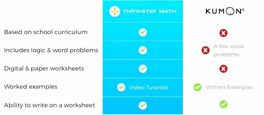 Kumon Maths Worksheets Printable Kumon Phonics Worksheets Exercises Engineering Design for