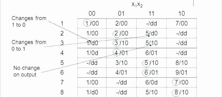 Letter and Number Tracing Worksheets Printable toddler Worksheets