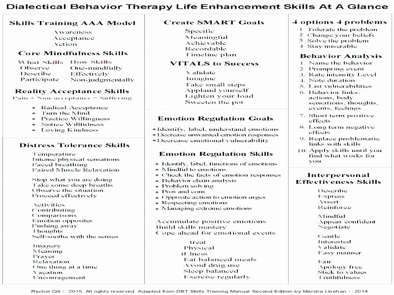 Life Management Skills Worksheets Best Of Self Control Worksheet Self Control Bubbles A Behavior