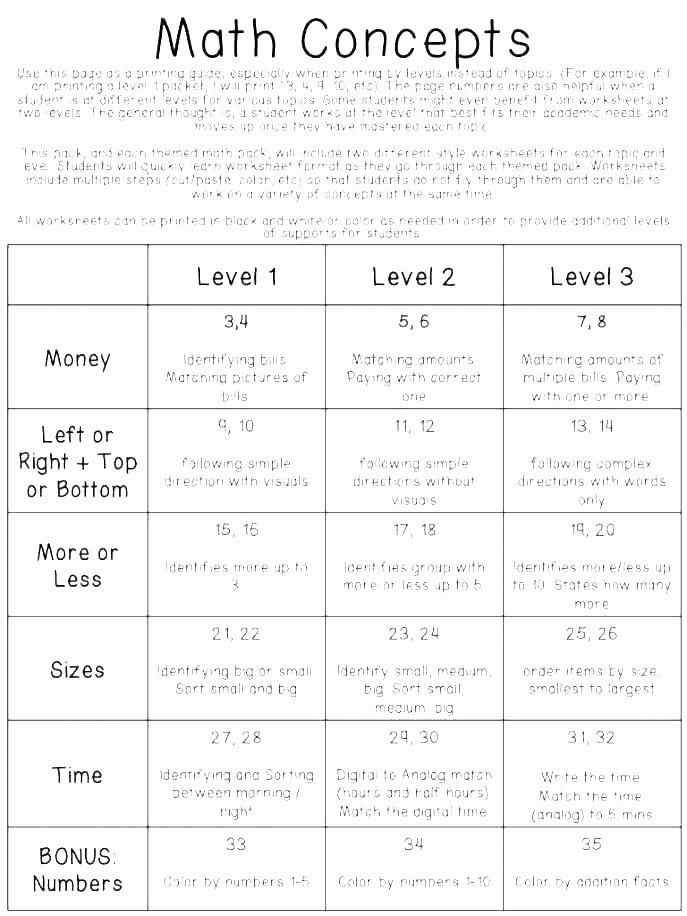 Life Skills Math Worksheets Pdf Life Skills Worksheets for Middle School