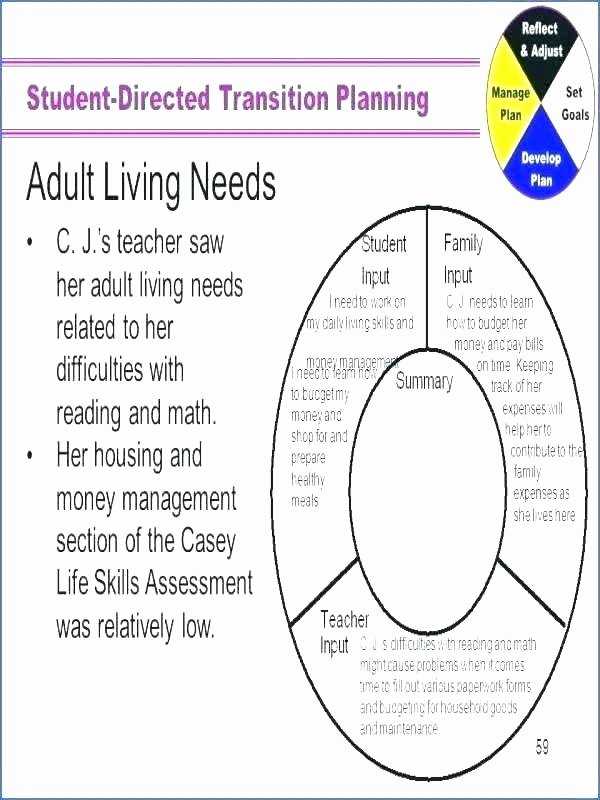 Life Skills Worksheets Kids Free Life Skills Worksheets with Reading for High School