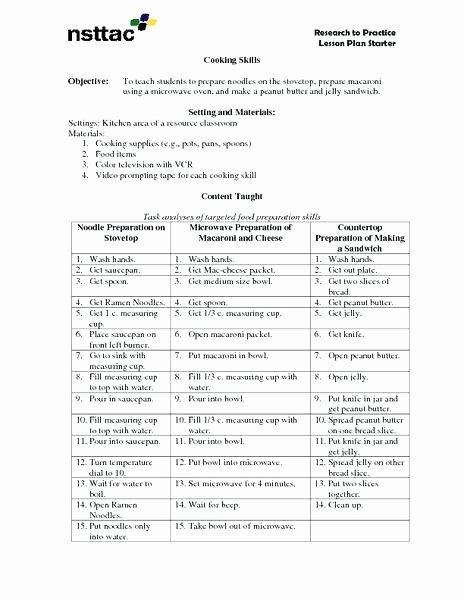 Life Skills Worksheets Pdf Inspirational Life Skills Worksheets High School – Kenkowomanfo
