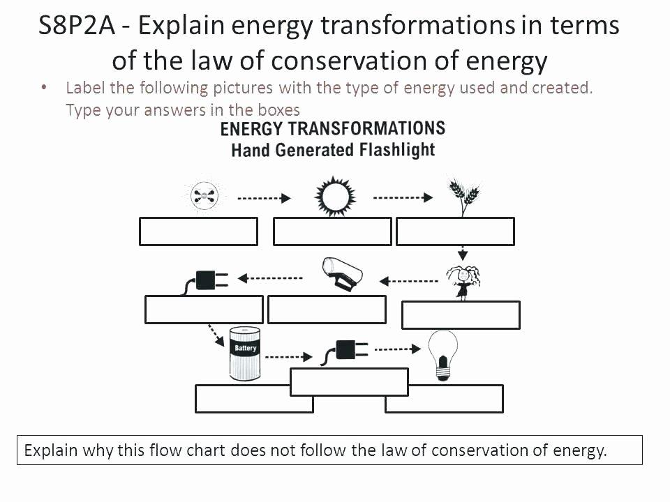 Light Energy Worksheets Energy Worksheets Grade 5 Light Energy Worksheets Grade 5