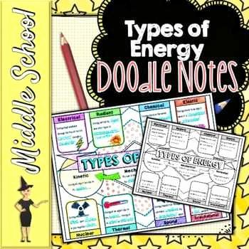 Light Energy Worksheets forms Energy Examples