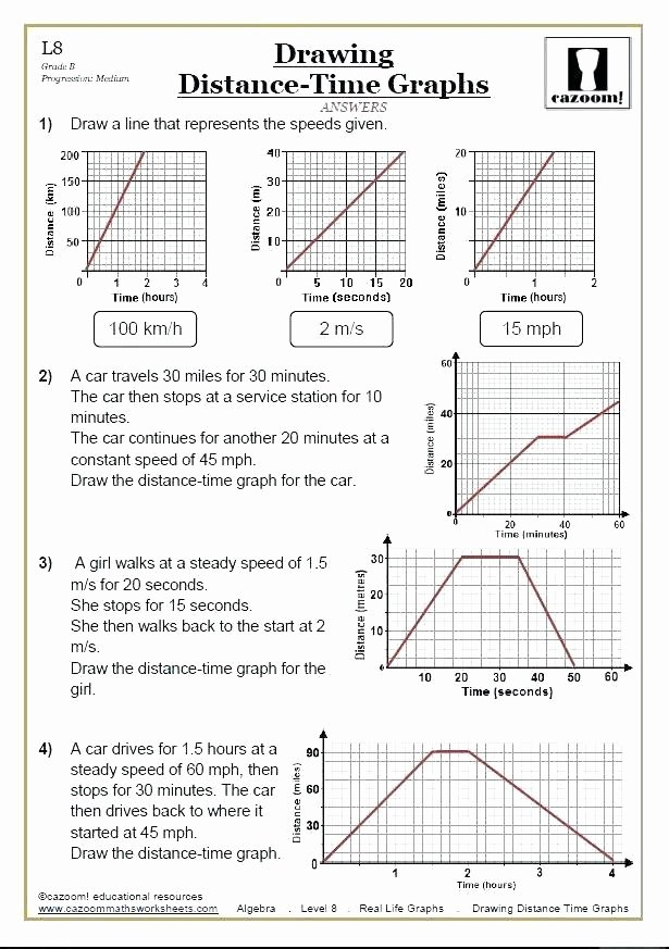 Line Graph Worksheet 3rd Grade Download Free Worksheet Daily New Grade Graphing Worksheets