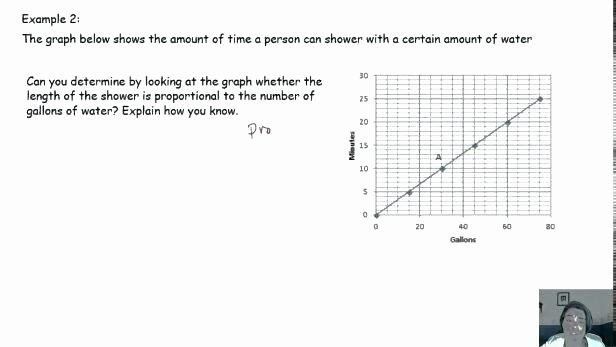 Line Graph Worksheet 3rd Grade Line Graph Worksheets 3rd Grade First Plot Bar Graphs Math