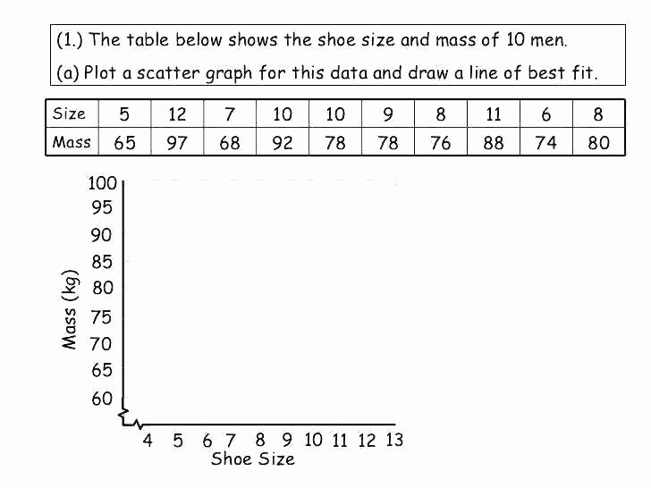 Line Graph Worksheet 5th Grade Line Plot Worksheets 6th Grade Pdf Graph Interpreting Worksheet