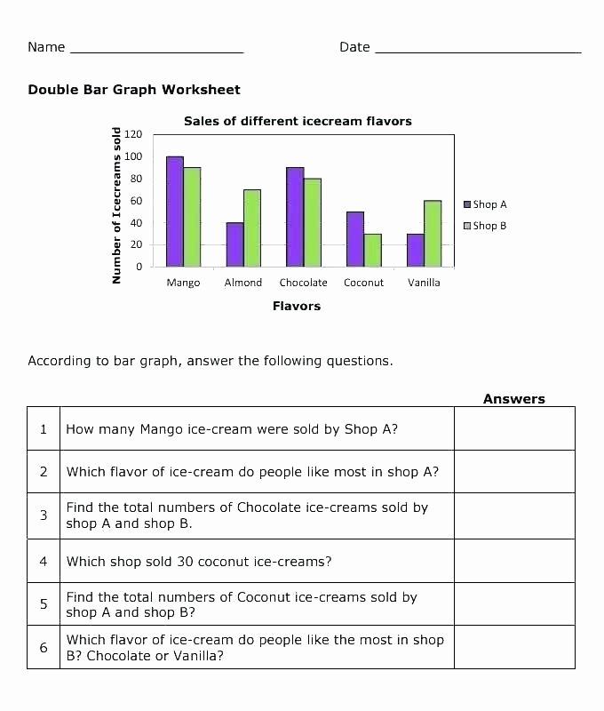 Line Graph Worksheets 5th Grade Awesome Line Graph Homework – Team Math