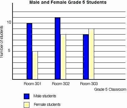 Line Graph Worksheets 5th Grade Beautiful Double Bar Graph Worksheets Grade 5 – Primalvape
