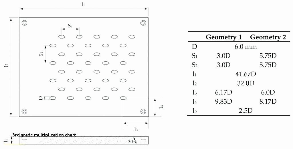 Line Pattern Worksheets Inspirational Zero Property Addition Worksheets Mathematics for Grade 3