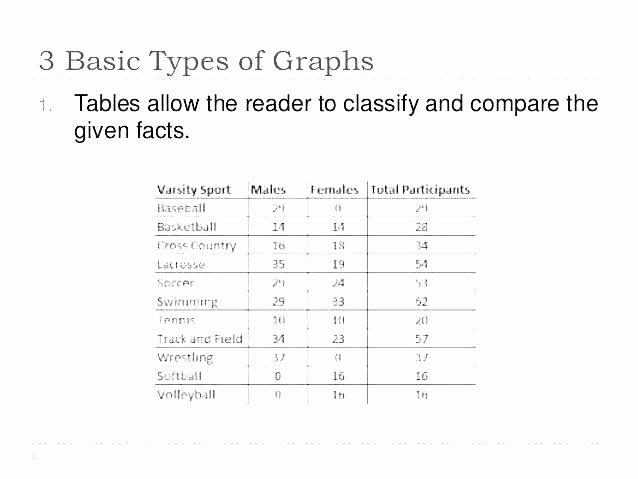 Line Plot Worksheet 5th Grade Double Line Graph Worksheets Bar Grade Creating Works