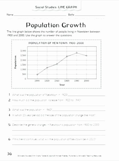 Line Plot Worksheet 5th Grade Line Graph Worksheets 4th Grade Graphs and Charts Worksheet