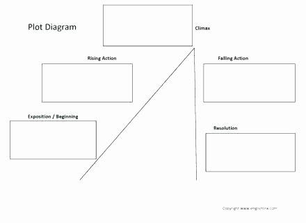 Line Plot Worksheet 5th Grade Plot Worksheets 5th Grade